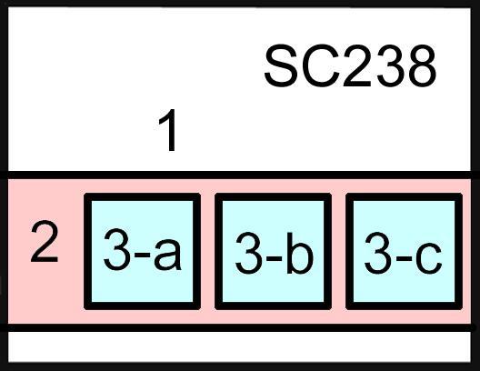 SC238